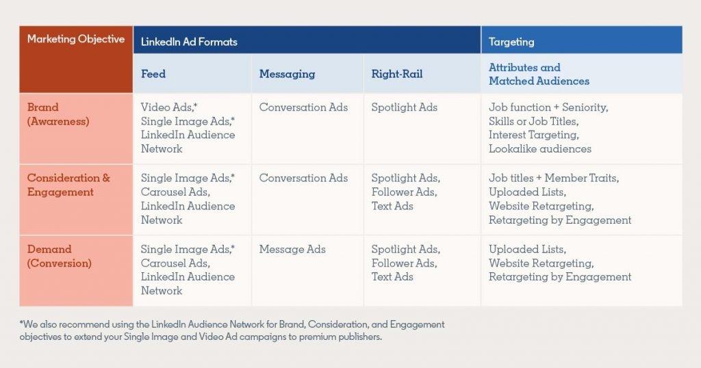 Marketing_objectives