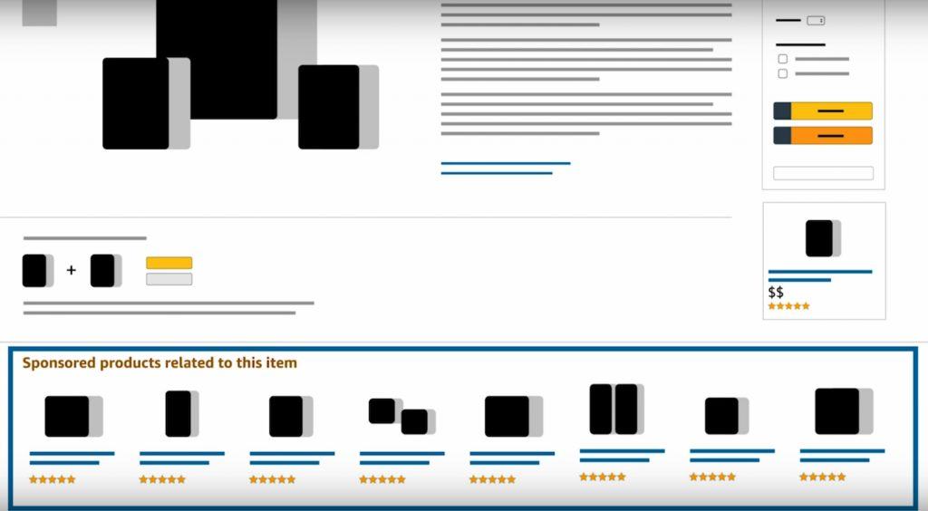 Product-Targeting-Amazon